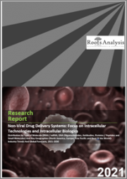 Non-Viral Drug Delivery Systems (Focus on Intracellular Technologies and Intracellular Biologics) Market by Type of Molecule (RNAi / mRNA, DNA oligonucleotides, antibodies, proteins / peptides and small molecules)