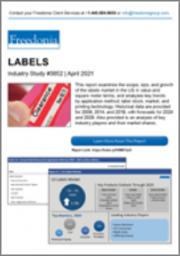 Labels (US Market & Forecast)