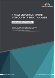 IT Asset Disposition Market with COVID-19 impact Analysis By Service Type, Asset Type, Organization Size, End User (Banking, Financial Services, and Insurance (BFSI), IT and Telecom, Healthcare), and Region - Global Forecast to 2026