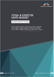 Yoga and Exercise Mats Market by Material (Polyvinyl Chloride, Natural Rubber, Polyurethane, Thermoplastic Elastomer, Others), Distribution Channel (E-Commerce, Supermarket & Hypermarket, Specialty Store), End-Use, Region - Global Forecast to 2026