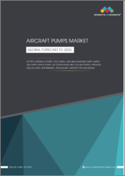 Aircraft Pumps Market by Type (Hydraulic pumps, Fuel pumps, Lube and scavenge pumps, Water and waste water pumps, Air conditioning and cooling pumps), Pressure, End Use (OEM, Aftermarket), Technology, Aircraft Type and Region - Forecast to 2026
