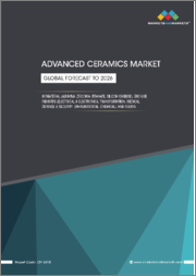 Advanced Ceramics Market by Material (Alumina, Zirconia, Titanate, Silicon Carbide), Application, End-Use Industry (Electrical & Electronics, Transportation, Medical, Defense & Security, Environmental, Chemical) and Region - Global Forecast to 2026