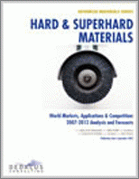 Hard & Superhard Materials - Global Markets, End-Users, Applications & Competitors: 2018-2023 Analysis & Forecasts
