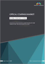 Optical Coatings Market by Technology, (Vacuum Deposition, E-Beam Evaporation, Sputtering Process, and Ion Assisted Deposition (IAD)), Type, End-Use Industry, and Region (APAC, North America, Europe, and Rest of World) - Global Forecasts to 2026