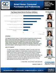 Smart Home: Consumer Purchases and Preferences