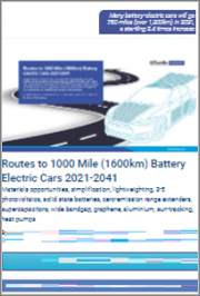 Routes to 1000 Mile (1600km) Battery Electric Cars 2021-2041