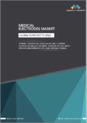 Medical Electrodes Market by Product [Diagnostic Electrodes (ECG, EEG, EMG), Therapeutic Electrodes (Defibrillator, Pacemaker)], Technology (Wet, Dry, Needle), Application (Neurophysiology, IOM), Usage (Disposable, Reusable), - Global Forecast to 2026