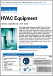 HVAC Equipment (US Market & Forecast)