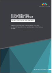 Ceramic Matrix Composites Market by Matrix Type (C/C, C/Sic, Oxide/Oxide, Sic/Sic), Fiber Type (Continuous, Woven), End-Use Industry (Aerospace & Defense, Automotive, Energy & Power, Industrial), and Region - Global Forecast to 2031