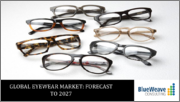 Global Eyewear Market, By Product Type ; By Material ; By End-Users ; By Distribution Chanel ; By Region Trend Analysis, Competitive Market Share & Forecast, 2017-2027