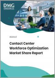 2021 Contact Center Workforce Optimization Market Share Report