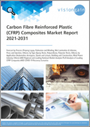 Carbon Fibre Reinforced Plastic (CFRP) Composites Market Report 2021-2031: Forecast by Process, by Type, by Application, Regional & Leading National Market Analysis, Leading CFRP Companies, COVID-19 Recovery Scenarios