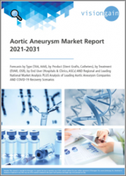 Aortic Aneurysm Market Report 2021-2031: Forecasts by Type (TAA, AAA), by Product (Stent Grafts, Catheters), by Treatment (EVAR, OSR), by End User, Regional & Leading National Market Analysis, Leading Companies, and COVID-19 Recovery Scenarios