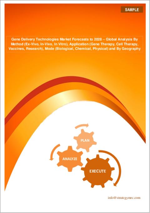 Gene Delivery Technologies - Global Market Outlook (2020-2028)