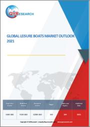 Global Leisure Boats Market Outlook 2021