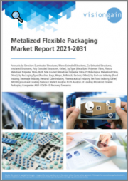 Metalized Flexible Packaging Market Report 2021-2031: Forecasts by Structure, by Type, by Packaging Type, by End-use Industry, Regional & Leading National Market Analysis, Leading Companies, and COVID-19 Recovery Scenarios