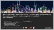 Adult Acute Lymphoblastic Leukemia (aALL) | Primary Research (KOL's Insight) | Competitive Intelligence | Market Analytics & Forecast 2030