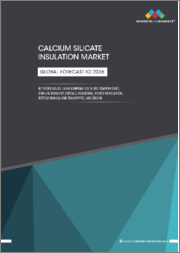 Calcium Silicate Insulation Market by Temperature (High-Temperature & Mid-Temperature), End-use Industry (Metals, Industrial, Power Generation, Petrochemical, Transport), & Region (Europe, North America, APAC, MEA, South America)-Global Forecast to 2026