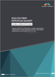 Hollow Fiber Filtration Market by Material (Polymer (PES, PVDF), Ceramic), Technique (Microfiltration, Ultrafiltration), Application (Harvest & Clarification, Concentration, Diafiltration), End Users (Pharma, Biotech, CRO, CMO) - Global Forecast to 2026