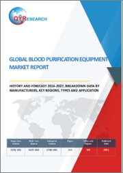 Global Blood Purification Equipment Market Report, History and Forecast 2016-2027