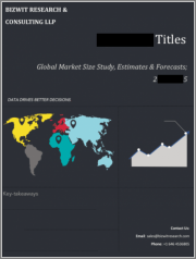 Global Messaging Security Market Size study, byProduct Scope (Anti-virus, Email Protection, Messaging Gateway) by Deployment Scope (Cloud, On-premise) by End-use Outlook (Corporate, Residence)and Regional Forecasts 2021-2027