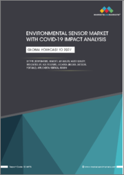 Environmental Sensor Market with Covid-19 Impact Analysis by Type (Temperature, Humidity, Air Quality, Water Quality, Integrated, UV, Soil Moisture), Location (Indoor, Outdoor, Portable), Application, Vertical, Region - Global Forecast to 2027