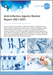 Anti-Infective Agents Market Report 2021-2031: Forecasts by Type, by Route of Administration, by Distribution Channel, by Indication, Regional & Leading National Market Analysis, Leading Companies, and COVID-19 Recovery Scenarios