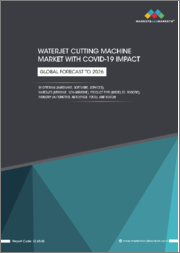 Waterjet Cutting Machine Market with COVID-19 impact by Offering (Hardware, Software, Services), Waterjet (Abrasive, Non-Abrasive), Product Type (Micro,3D, Robotic), Industry (Automotive, Aerospace, Food) and Region - Global Forecast to 2026