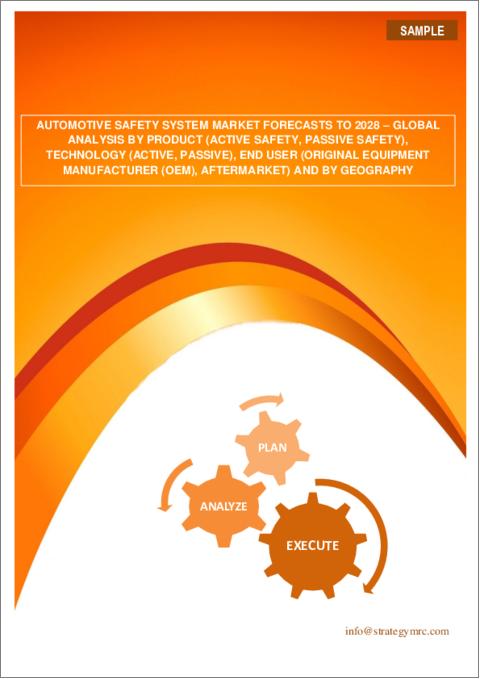 Automotive Safety System - Global Market Outlook (2020-2028)