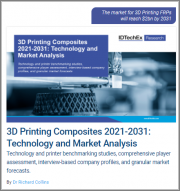 3D Printing Composites 2021-2031: Technology and Market Analysis