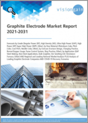 Graphite Electrode Market Report 2021-2031: Forecasts by Grade (RP, HD, UHP, HP, SHP, Other), by Raw Material, by End-use, by Application, Regional & Leading National Market Analysis, Leading Companies, COVID-19 Recovery Scenarios