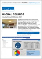 Global Ceilings