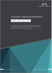 Acoustic Insulation Market by Type (Glass Wool, Rock Wool, Foamed Plastics, Elastomeric Foam), End-Use Industry (Building & Construction, Transportation, Oil & Gas, Energy & Utilities, Industrial & Oem), and Region - Global Forecast to 2026
