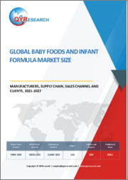 Global Baby Foods and Infant Formula Market Size, Manufacturers, Supply Chain, Sales Channel and Clients, 2021-2027