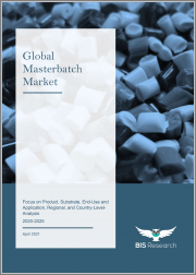 Global Masterbatch Market: Focus on Product, Substrate, End-Use and Application, Regional, and Country-Level-Analysis, 2020-2025