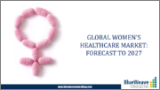 Global Women's Healthcare Market- By Drugs, By Application, By End-User, By Region ; Trend Analysis, Competitive Market Share & Forecast, 2017-2027