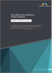 Automotive Adhesive Tapes Market by Adhesive Type (Acrylic, Silicone, Rubber), Backing Material (Polypropylene, Poly-Vinyl Chloride, Paper), Application (Exterior, Interior, Electric Vehicle), and Region - Global Forecast to 2026