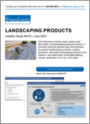 Landscaping Products (US Market & Forecast)