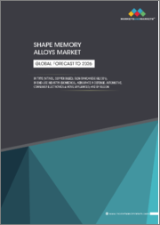 Shape Memory Alloys Market by Type (Nitinol, Copper based, Iron-Manganese-Silicon), End-use Industry (Biomedical, Aerospace & Defense, Automotive, Consumer Electronics, and Home appliances) and Region - Global Forecast to 2026
