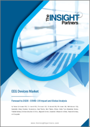 EEG Devices Market Forecast to 2028 - COVID-19 Impact and Global Analysis By Product ; Application ; Device Type ; End User, and Geography.