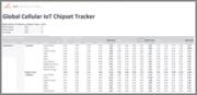 Global Cellular IoT Chipset Tracker 2021
