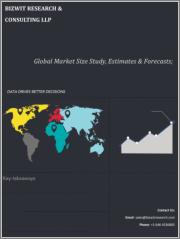 Global Bulk Terminals Market Size study, By Bulk Type {Dry Bulk (Iron Ore, Coal, Grains, Others) Liquid (Oil, Gas)}, Regional Forecasts 2021-2027