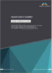 Healthcare IT Market by Products & Services (Healthcare Provider Solutions, Healthcare Payer Solutions, & HCIT Outsourcing Services), Components (Services, Software,Hardware), End-User, and Region - Global Forecast to 2026