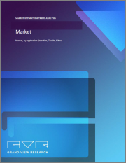 Polyethylene Vapor Barrier Films For Under Slab Market Size, Share & Trends Analysis Report By Product (HDPE, LLDPE), By Application, By Thickness, By End-use, By Grade, By Region, And Segment Forecasts, 2021 - 2028