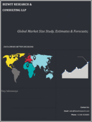 Global Healthcare Analytical Testing Services Market Size study, by Product Type,by End Use, and Regional Forecasts 2021-2027