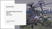 Global Military Rotorcraft Market 2018-2028