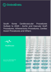 South Korea Cardiovascular Procedures Outlook to 2025 - Cardiac Assist Procedures, Cardiac Rhythm Management (CRM) Procedures, Cardiovascular Surgery Procedures, Clot Management Procedures and Others