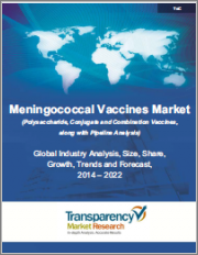 Meningococcal Vaccines Market - Global Industry Analysis, Size, Share, Growth, Trends, and Forecast 2018 - 2026