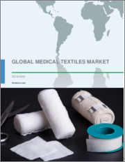 Medical Textiles Market by Application, Product, and Geography - Forecast and Analysis 2020-2024