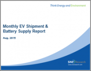 Monthly Global EV Shipment and Secondary Battery Supply Report
